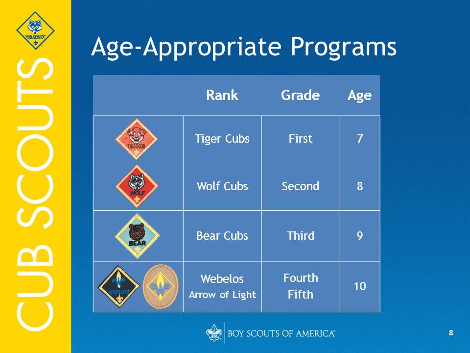 Age-Appropriate Programs