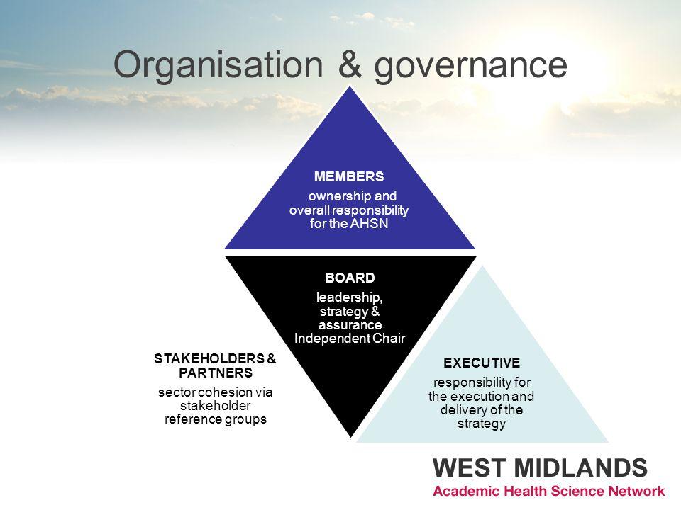 Organisation & governance