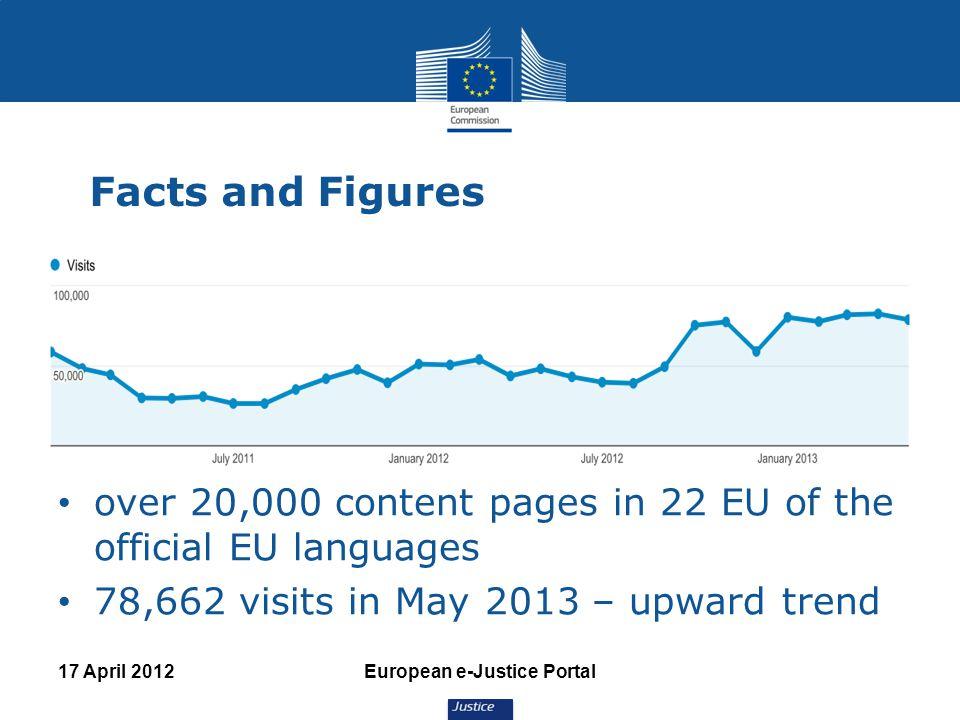 European e-Justice Portal