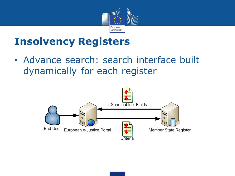 Insolvency Registers Advance search: search interface built dynamically for each register