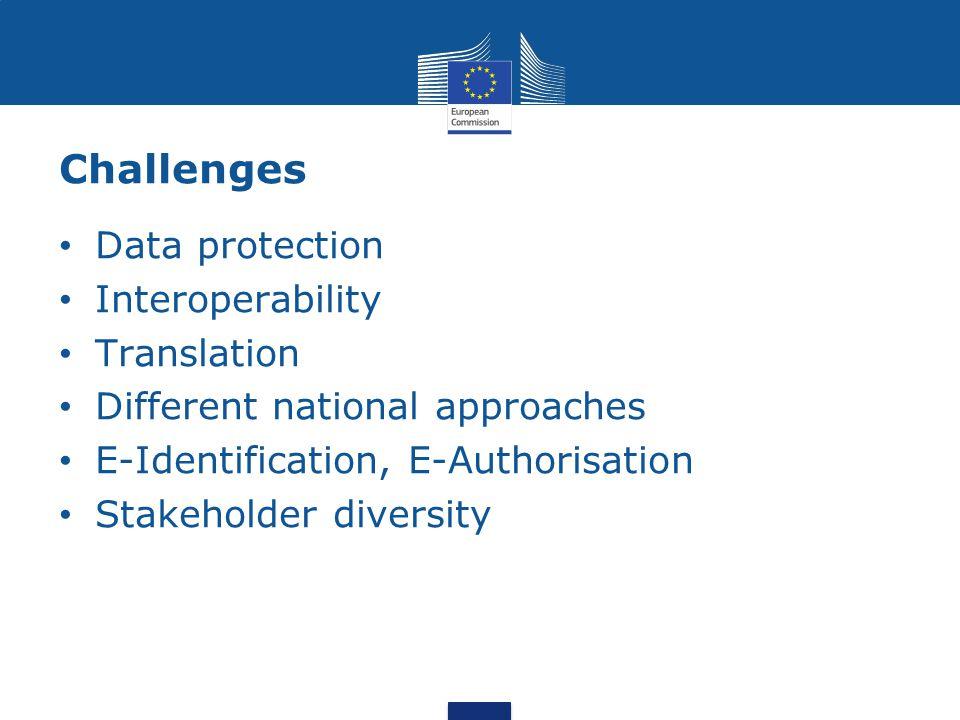 Challenges Data protection Interoperability Translation