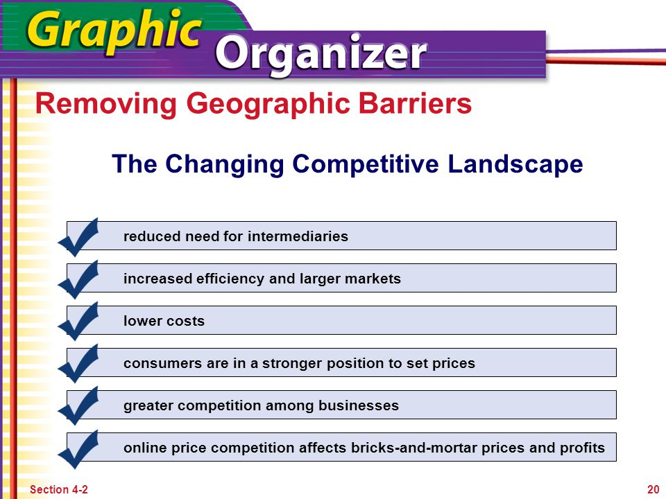 The Changing Competitive Landscape