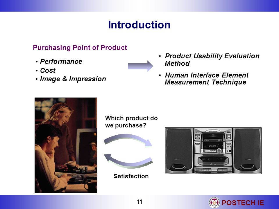 Purchasing Point of Product
