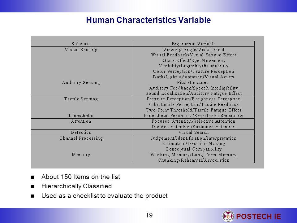 Human Characteristics Variable