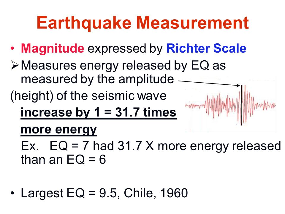 Earthquake Measurement