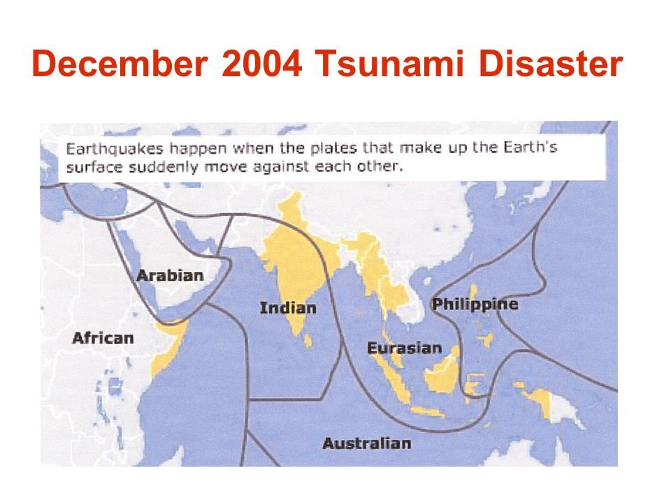 December 2004 Tsunami Disaster