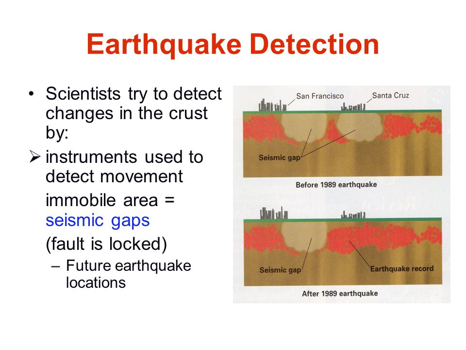Earthquake Detection Scientists try to detect changes in the crust by:
