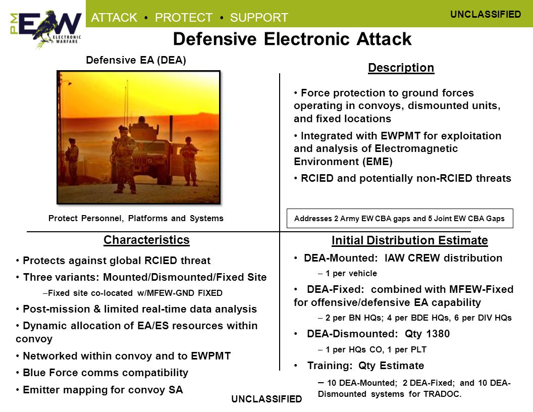 Defensive Electronic Attack