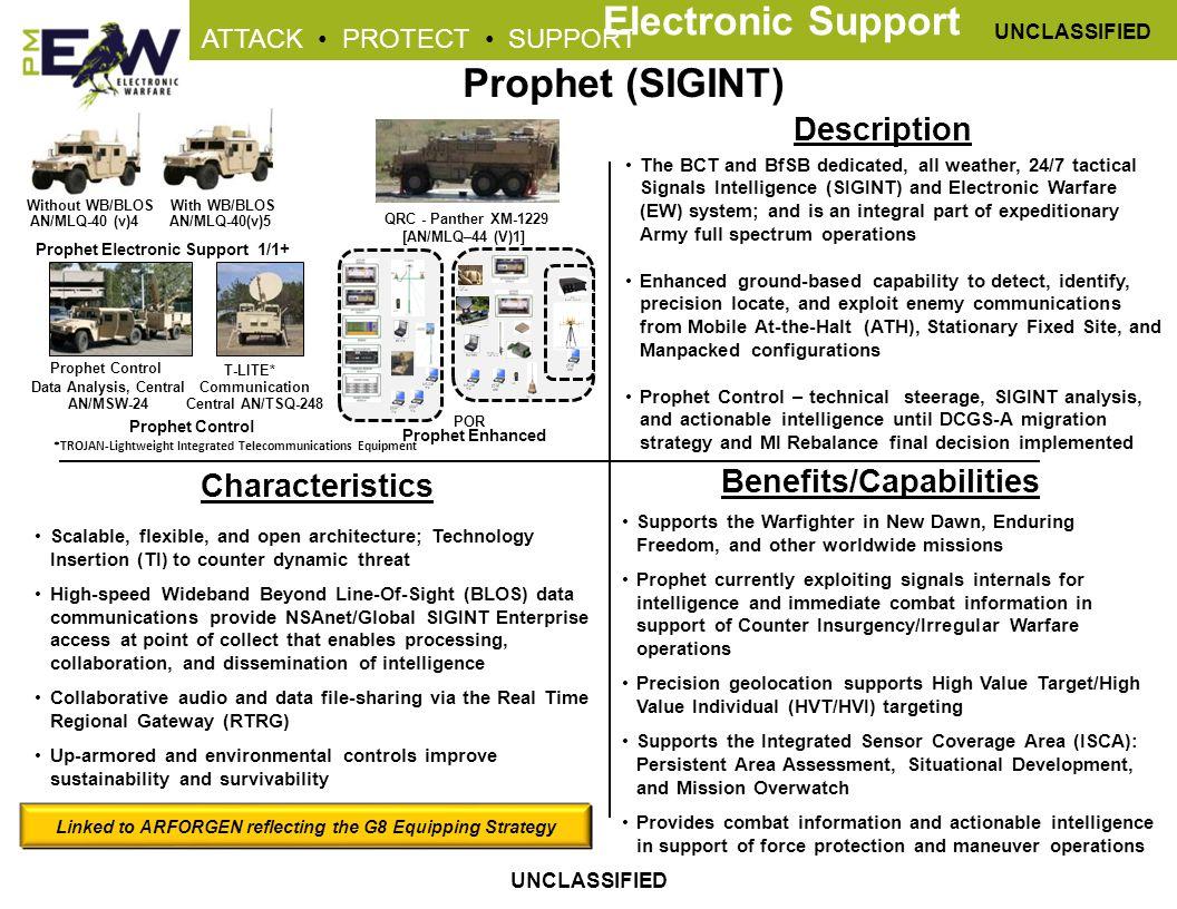 Electronic Support Prophet (SIGINT)