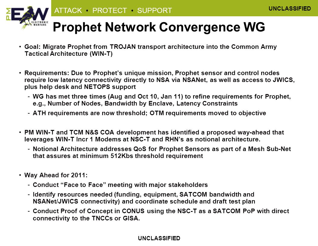 Prophet Network Convergence WG