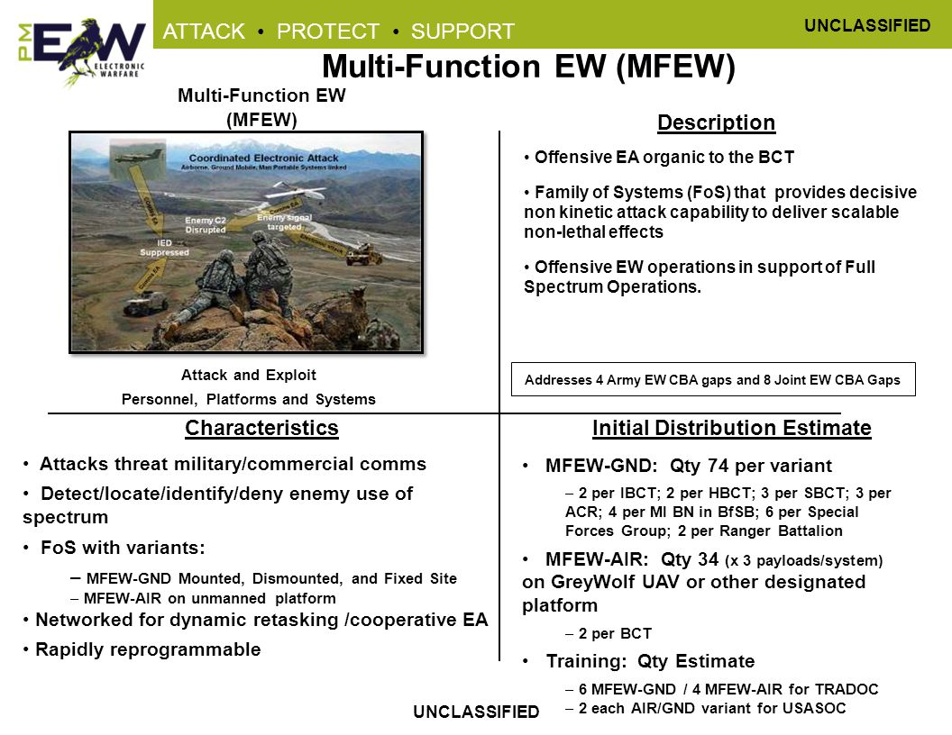 Multi-Function EW (MFEW)