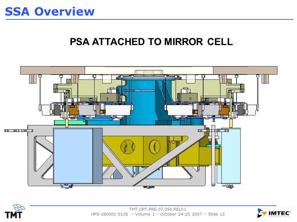 SSA Overview PSA ATTACHED TO MIRROR CELL Include Subcell + Actuators