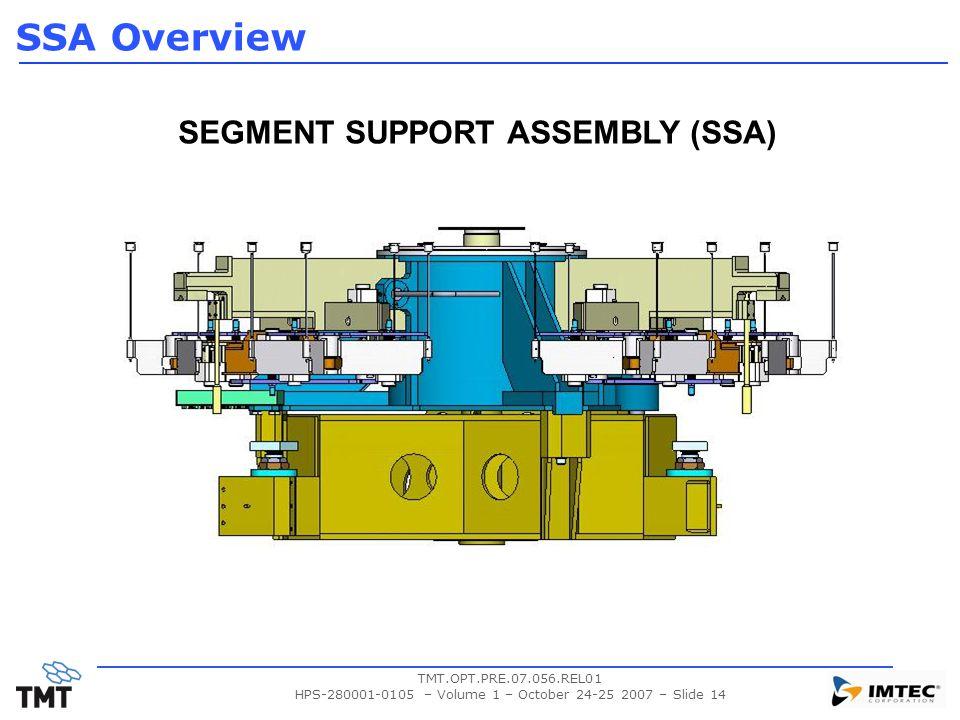 HPS-280001-0105 – Volume 1 – October 24-25 2007 – Slide 14