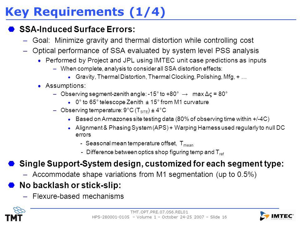 HPS-280001-0105 – Volume 1 – October 24-25 2007 – Slide 16