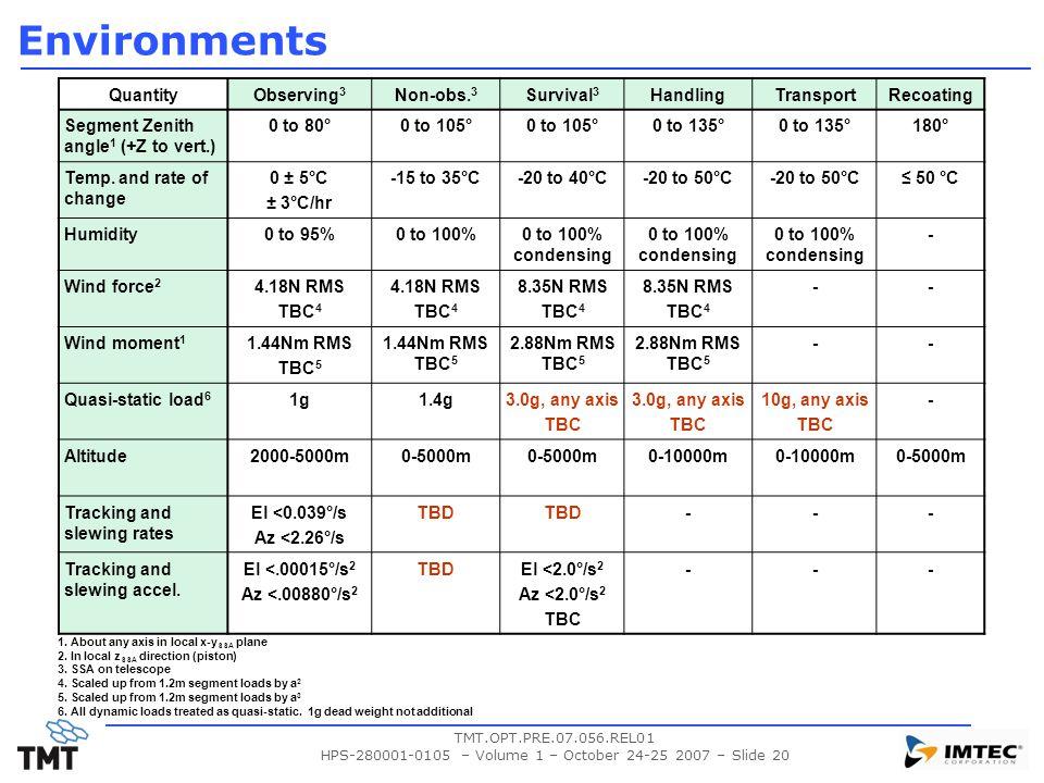 HPS-280001-0105 – Volume 1 – October 24-25 2007 – Slide 20
