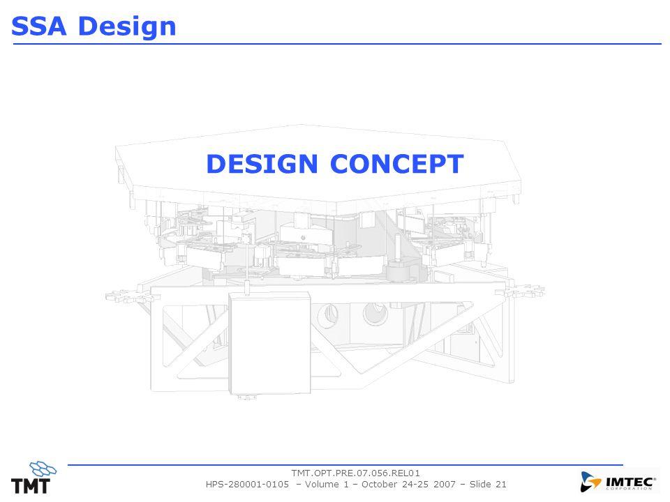 HPS-280001-0105 – Volume 1 – October 24-25 2007 – Slide 21