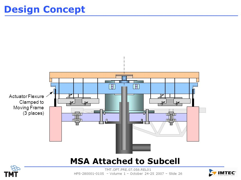 MSA Attached to Subcell