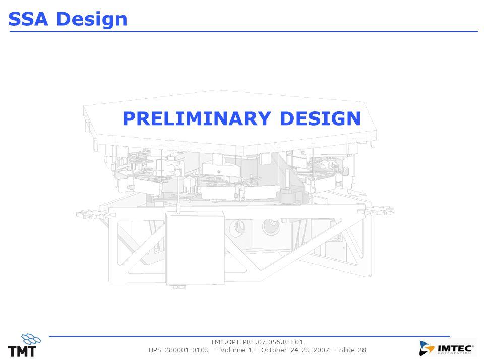 HPS-280001-0105 – Volume 1 – October 24-25 2007 – Slide 28