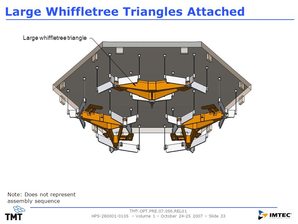Large Whiffletree Triangles Attached