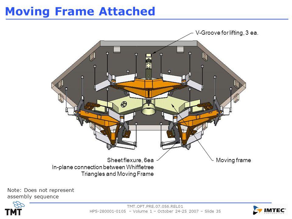 HPS-280001-0105 – Volume 1 – October 24-25 2007 – Slide 35