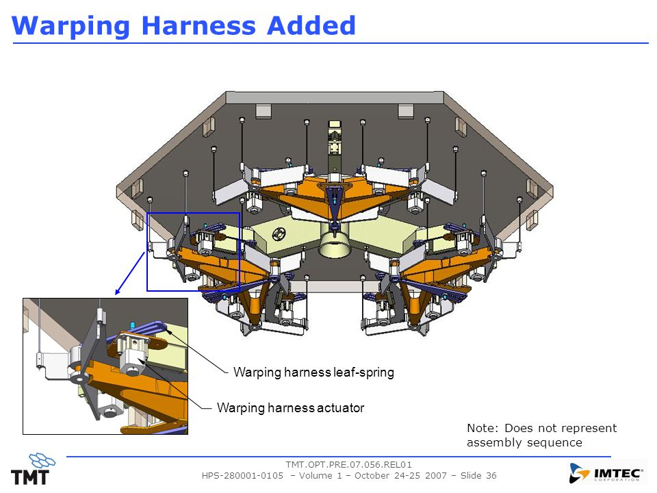 HPS-280001-0105 – Volume 1 – October 24-25 2007 – Slide 36