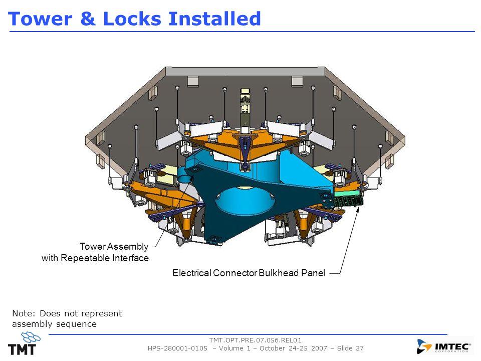 Tower & Locks Installed