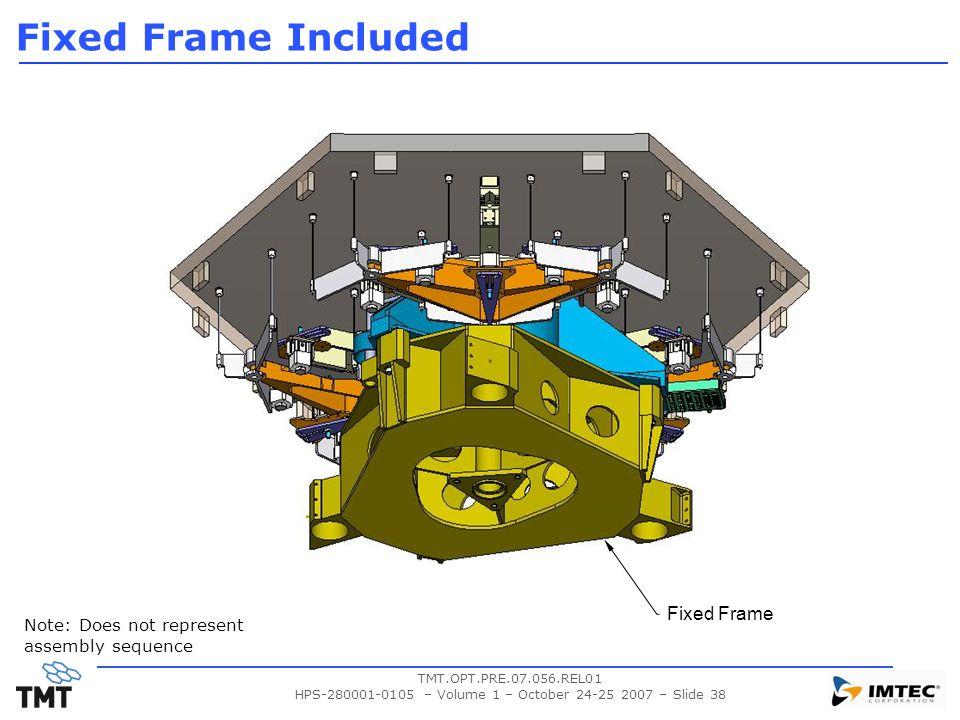 HPS-280001-0105 – Volume 1 – October 24-25 2007 – Slide 38