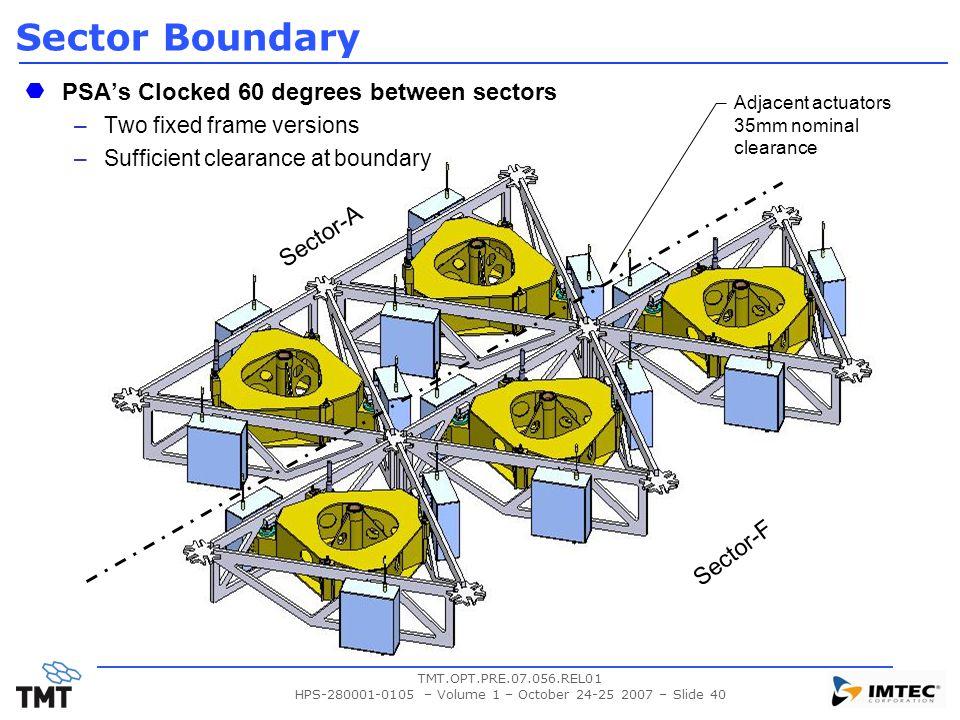HPS-280001-0105 – Volume 1 – October 24-25 2007 – Slide 40