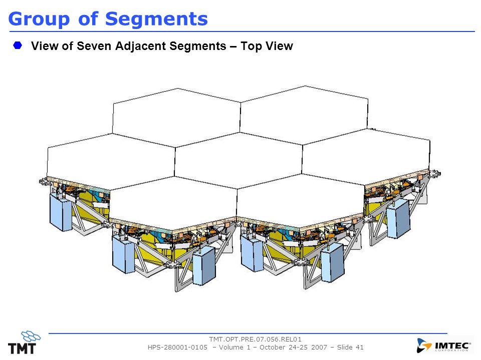 HPS-280001-0105 – Volume 1 – October 24-25 2007 – Slide 41