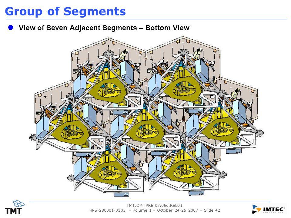 HPS-280001-0105 – Volume 1 – October 24-25 2007 – Slide 42
