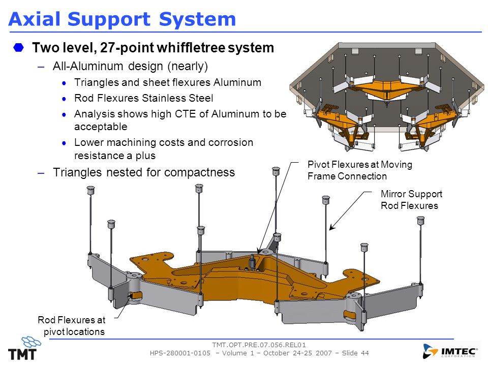 HPS-280001-0105 – Volume 1 – October 24-25 2007 – Slide 44