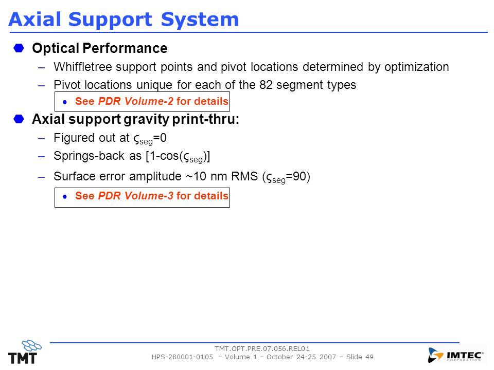 HPS-280001-0105 – Volume 1 – October 24-25 2007 – Slide 49