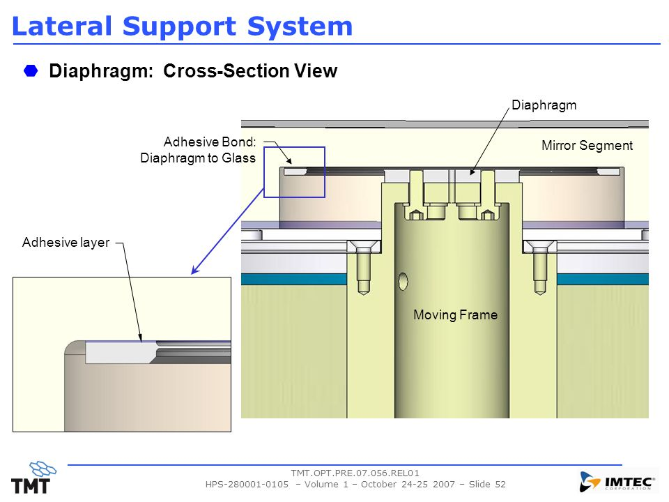 Lateral Support System