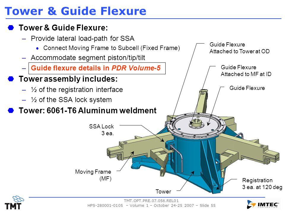 HPS-280001-0105 – Volume 1 – October 24-25 2007 – Slide 55