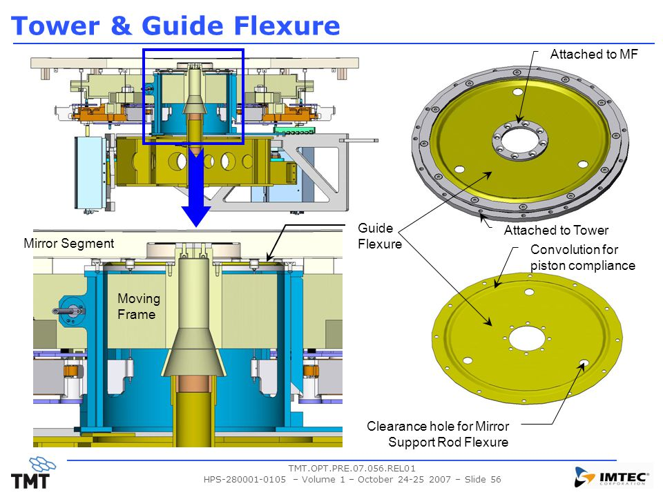 HPS-280001-0105 – Volume 1 – October 24-25 2007 – Slide 56