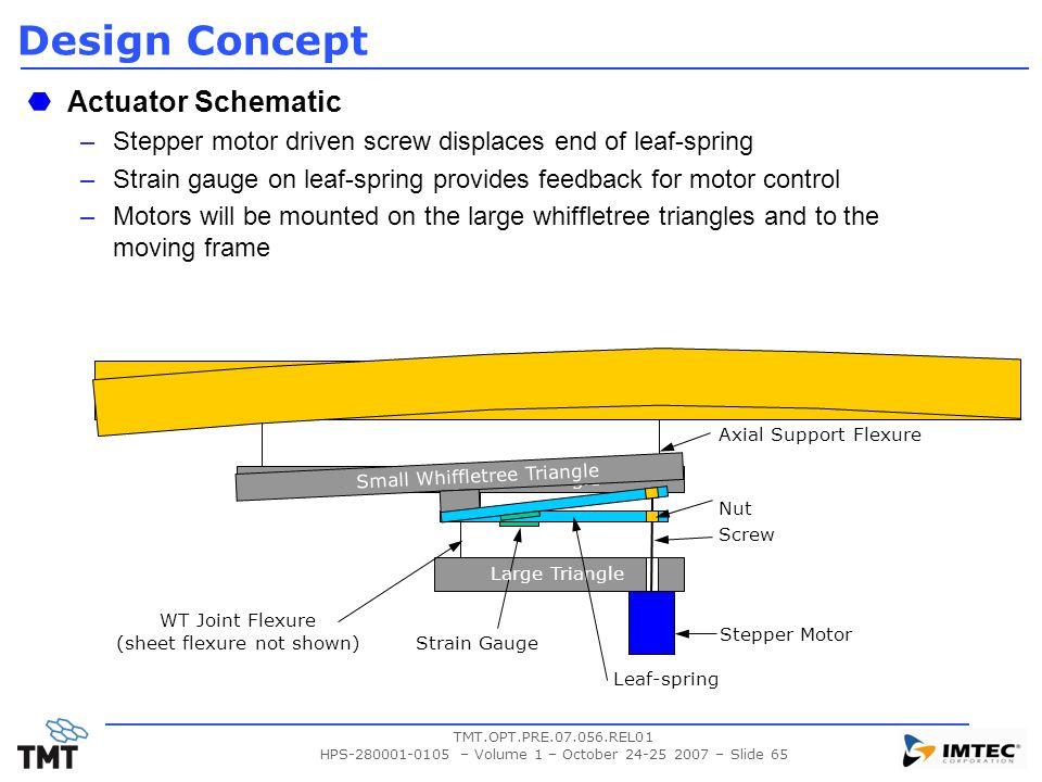 Design Concept Actuator Schematic