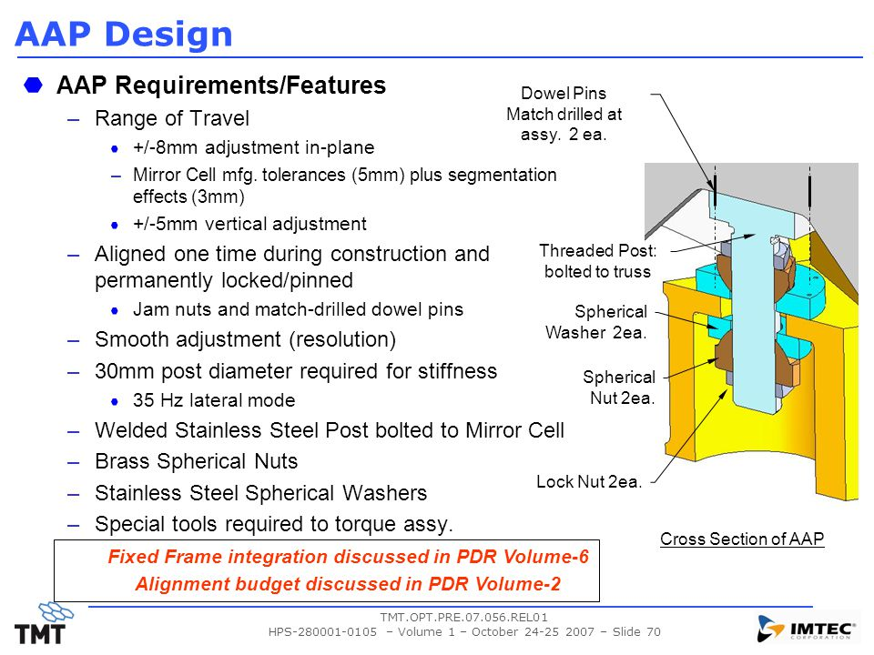 AAP Design AAP Requirements/Features Range of Travel