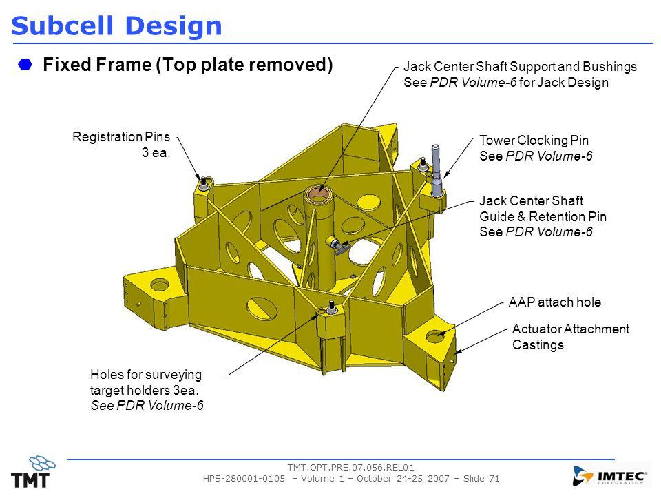HPS-280001-0105 – Volume 1 – October 24-25 2007 – Slide 71