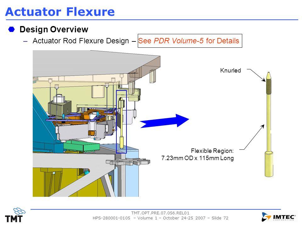 HPS-280001-0105 – Volume 1 – October 24-25 2007 – Slide 72