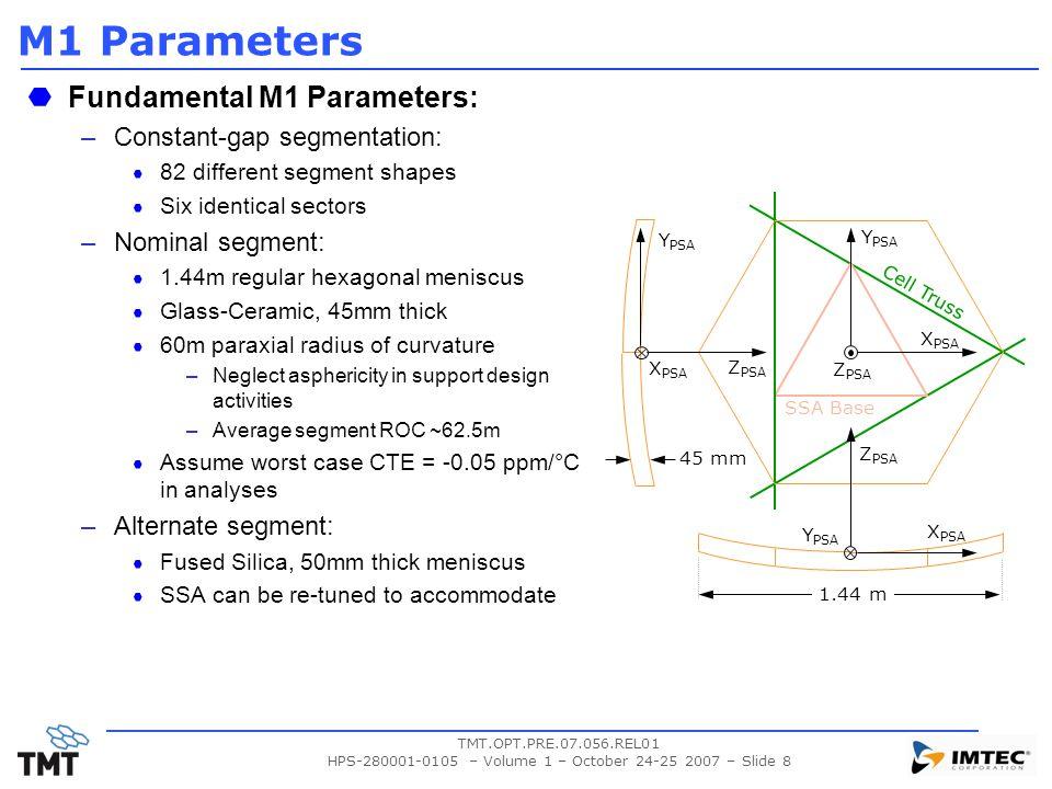 HPS-280001-0105 – Volume 1 – October 24-25 2007 – Slide 8