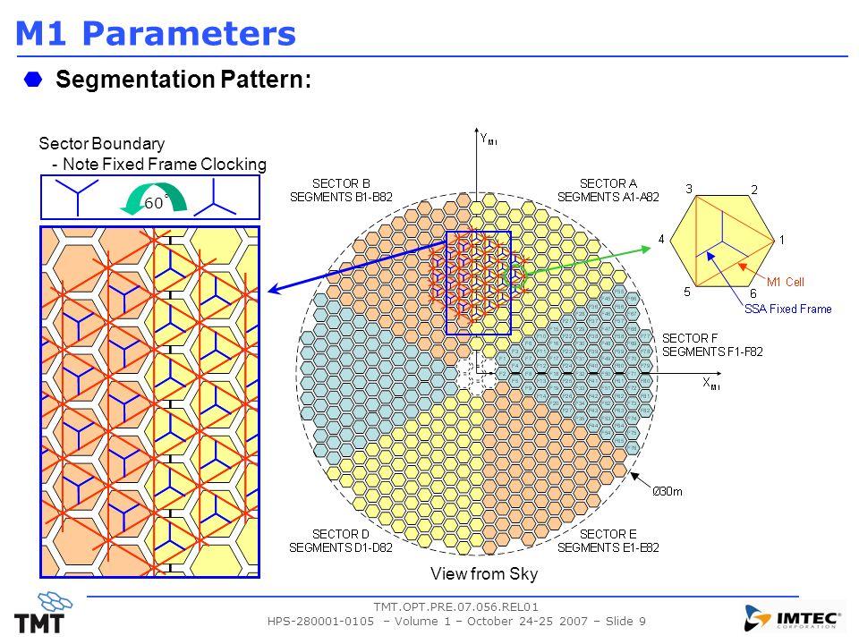 HPS-280001-0105 – Volume 1 – October 24-25 2007 – Slide 9