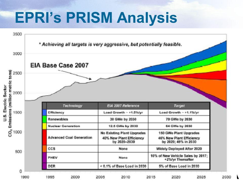 EPRI's PRISM Analysis Through 2030