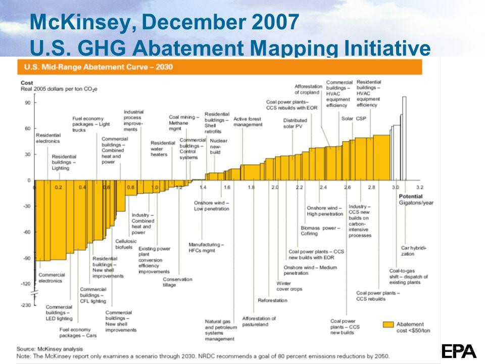 McKinsey, December 2007 U.S. GHG Abatement Mapping Initiative