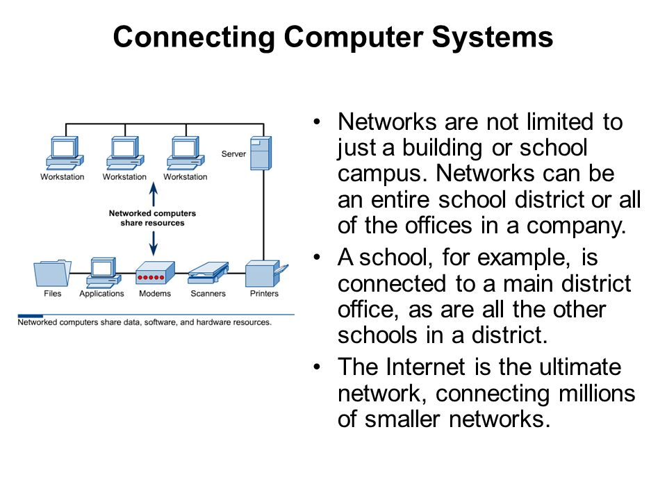 Connecting Computer Systems