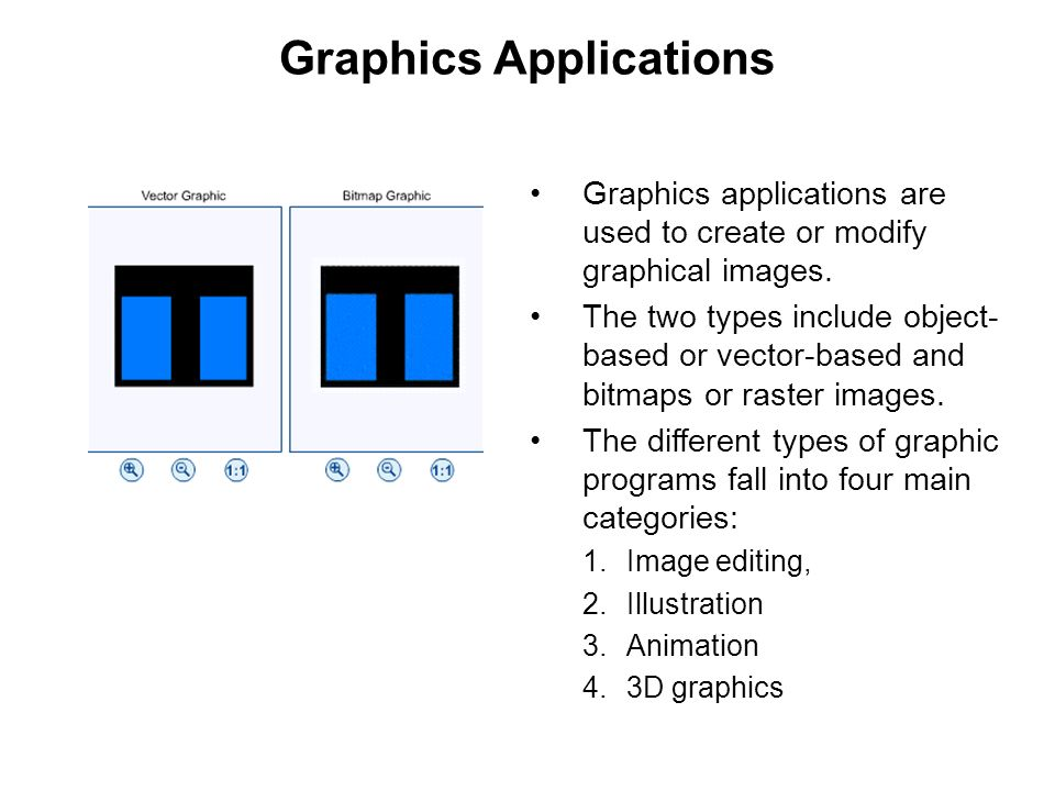 Graphics Applications