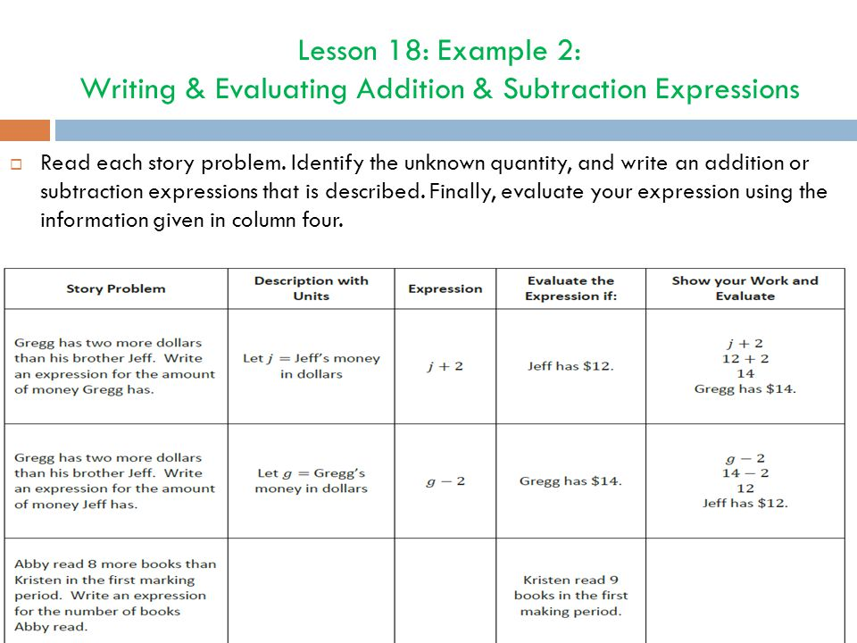 Lesson 18: Example 2: Writing & Evaluating Addition & Subtraction Expressions