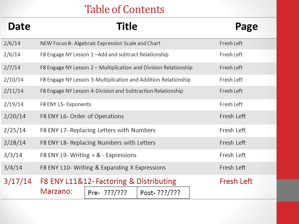 Table of Contents Date Title Page 3/17/14