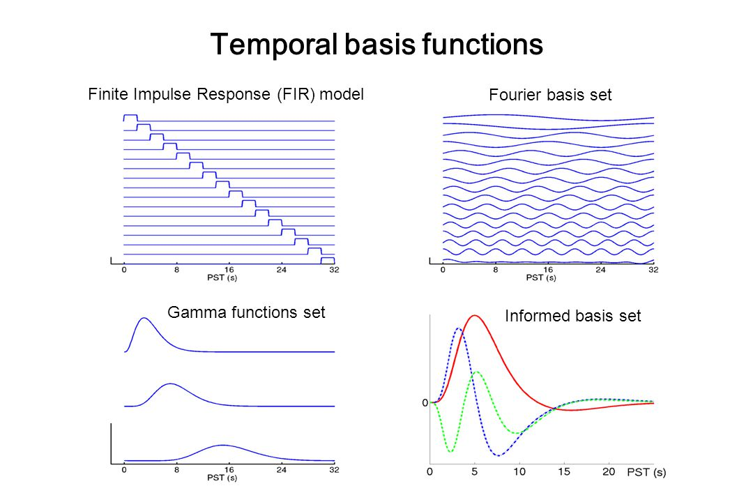 Temporal basis functions