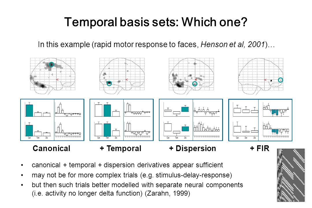 Temporal basis sets: Which one