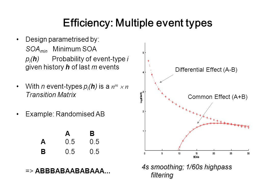 Efficiency: Multiple event types